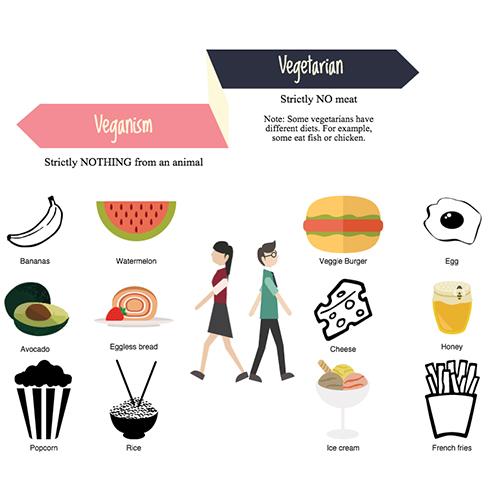 http://alldatmatterz.com/img/article/1206/veganism.jpg